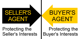 SELLERS-AGENT-VS-BUYERS-AGENT