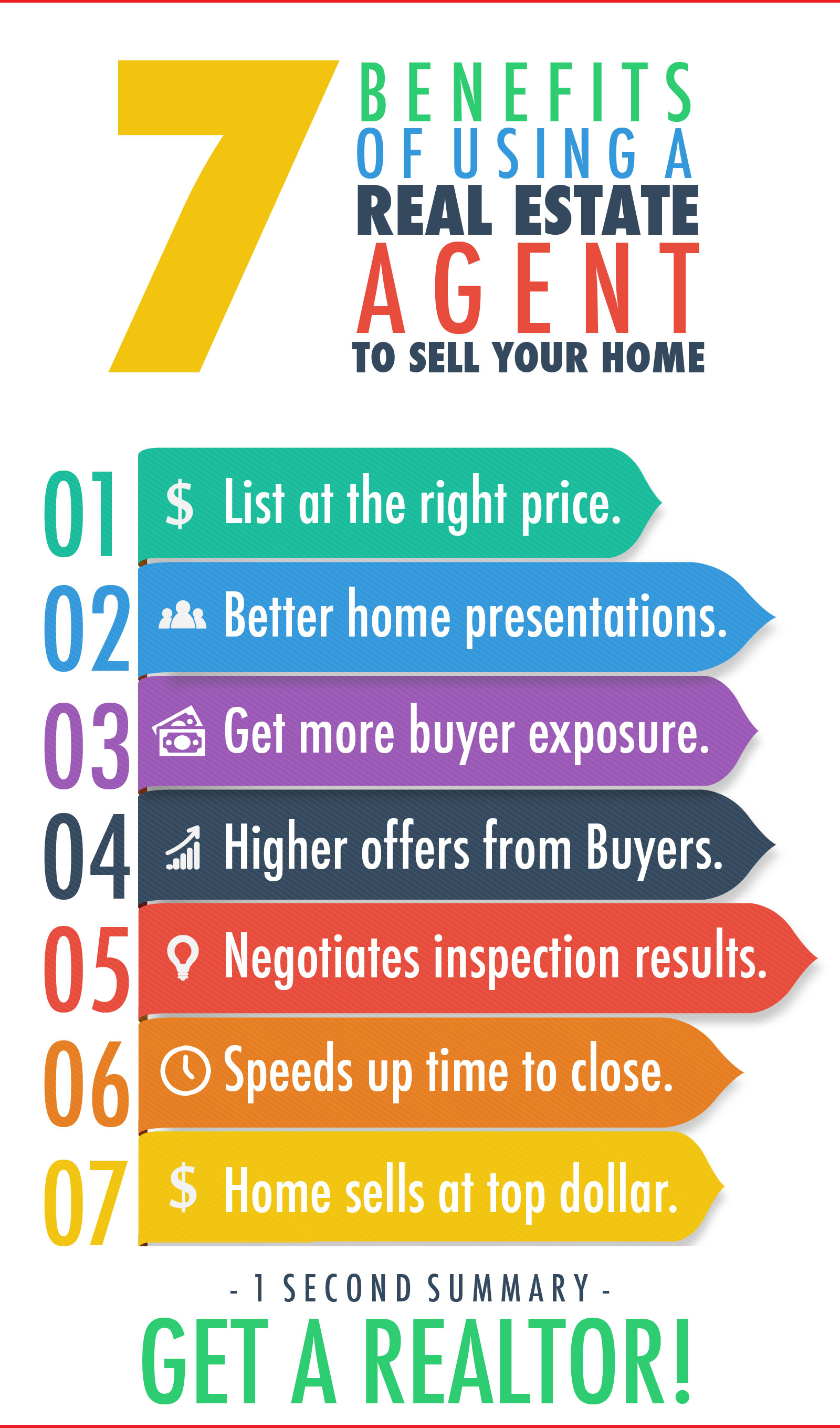 Sell You Home - List It On MLS With BuySellHomesHouston